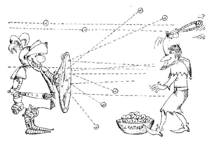 рисунки по физике: