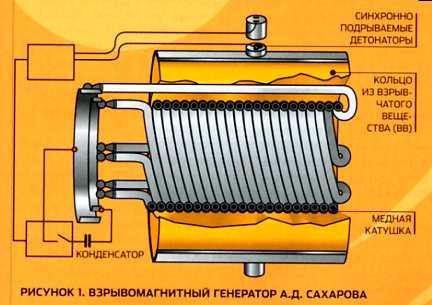 http://physics03.narod.ru/