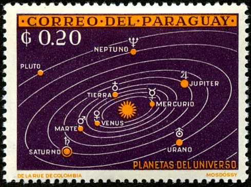 Схема Солнечной системы.  На ней планеты обозначены астрологическими знаками.